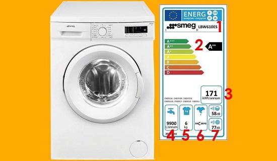 diez-sencillas-medidas-para-ahorrar-luz-en-nuestra-vivienda